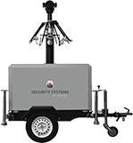 movable surveillance system